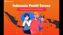 Ketahui Cara Pencegahan Virus Corona Dari Lingkungan Rumah Kita