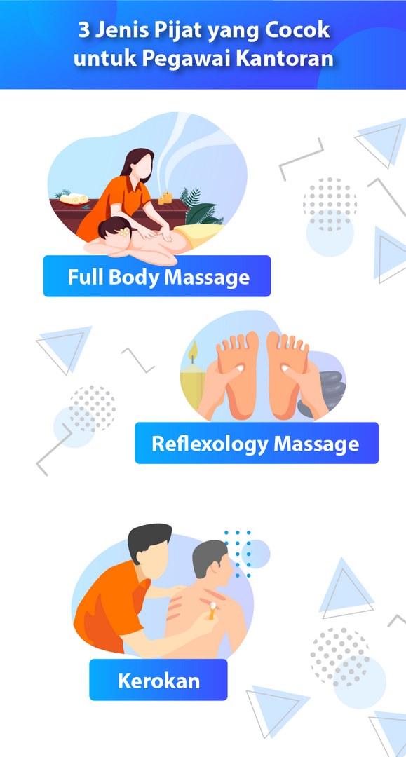 Refleksi Massage Terdekat